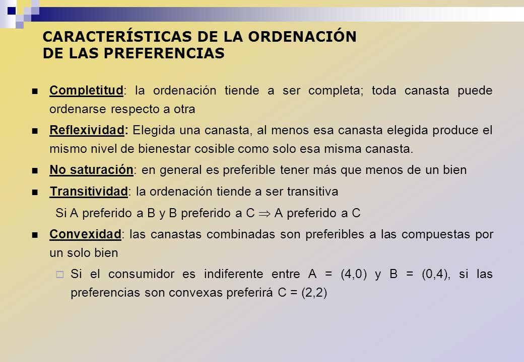 CARACTERÍSTICAS DE LA ORDENACIÓN DE LAS PREFERENCIAS