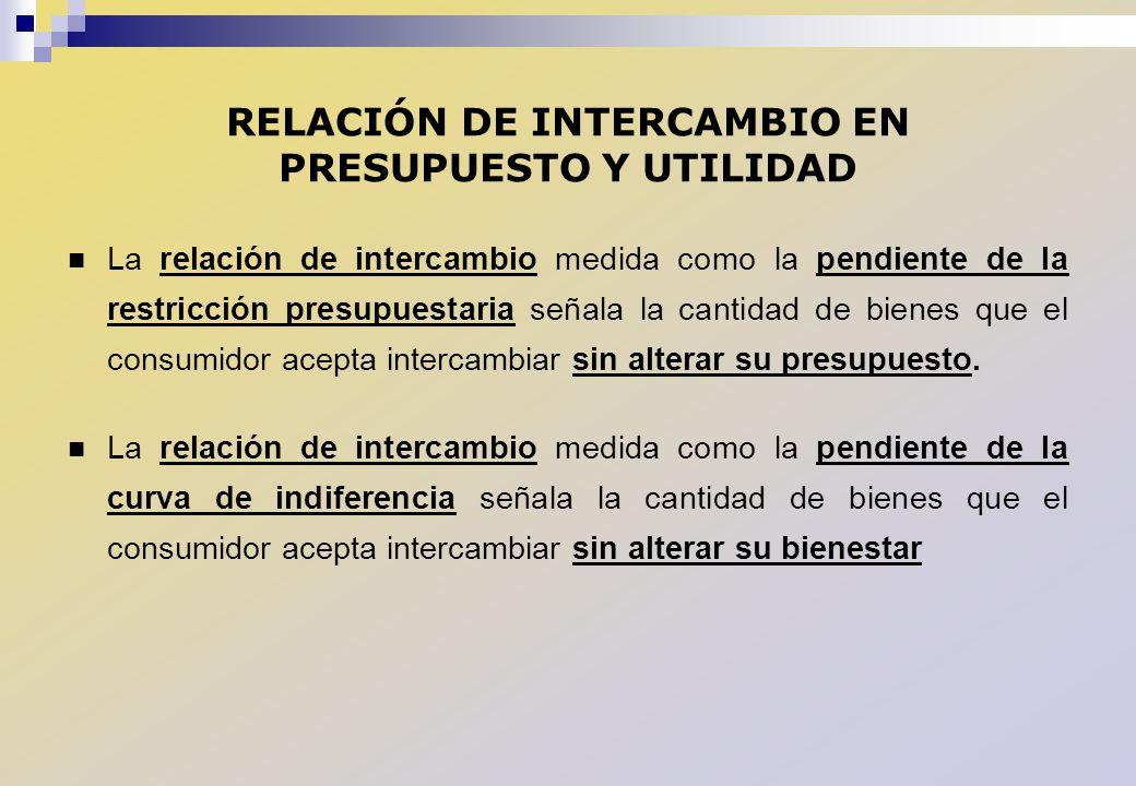 RELACIÓN DE INTERCAMBIO EN PRESUPUESTO Y UTILIDAD