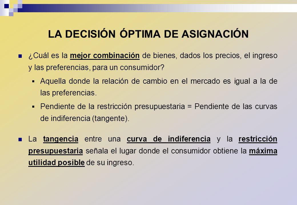LA DECISIÓN ÓPTIMA DE ASIGNACIÓN