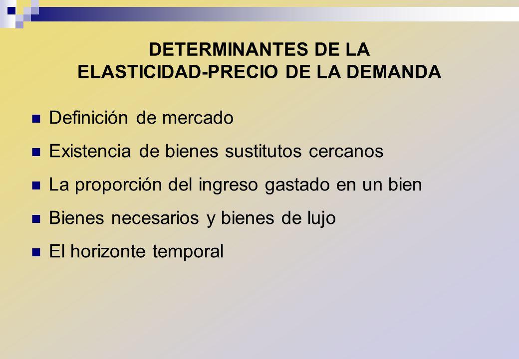 DETERMINANTES DE LA ELASTICIDAD-PRECIO DE LA DEMANDA
