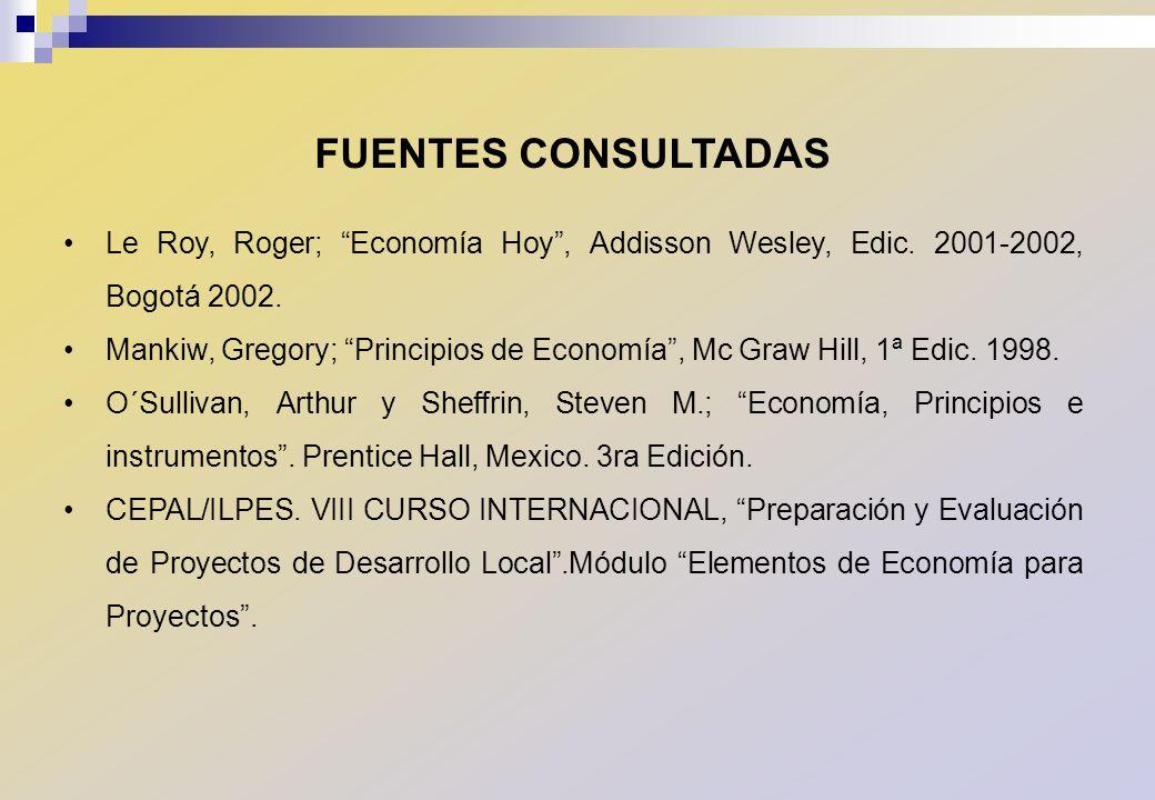 FUENTES CONSULTADAS Le Roy, Roger; Economía Hoy , Addisson Wesley, Edic. 2001-2002, Bogotá 2002.