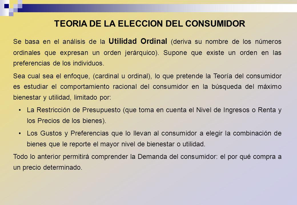 TEORIA DE LA ELECCION DEL CONSUMIDOR