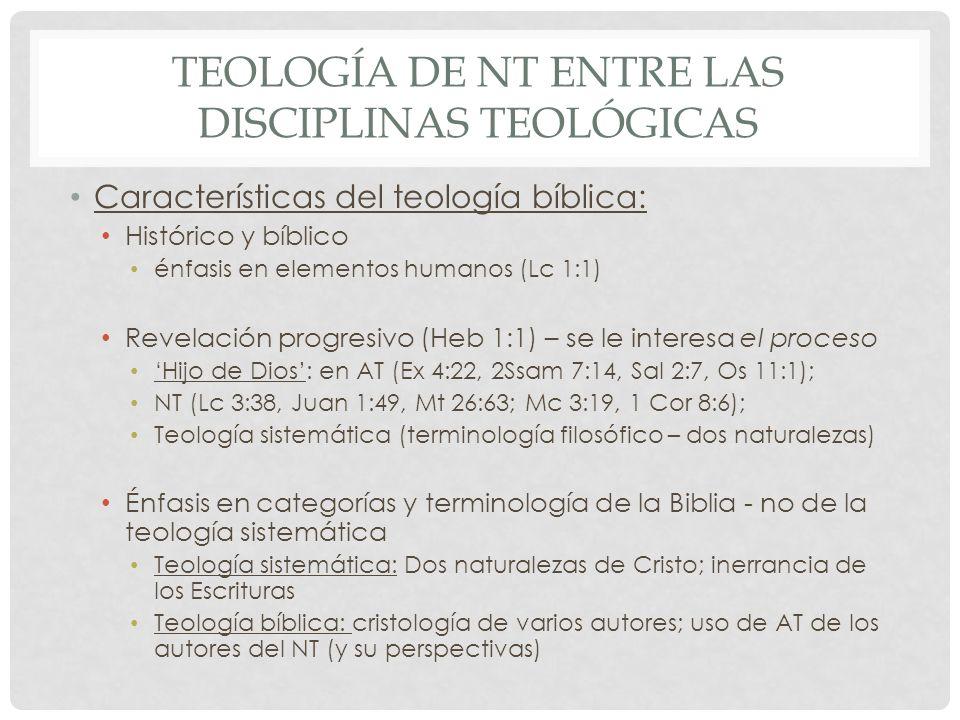 Teología de NT entre las disciplinas teológicas