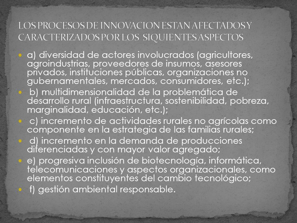 LOS PROCESOS DE INNOVACION ESTAN AFECTADOS Y CARACTERIZADOS POR LOS SIQUIENTES ASPECTOS