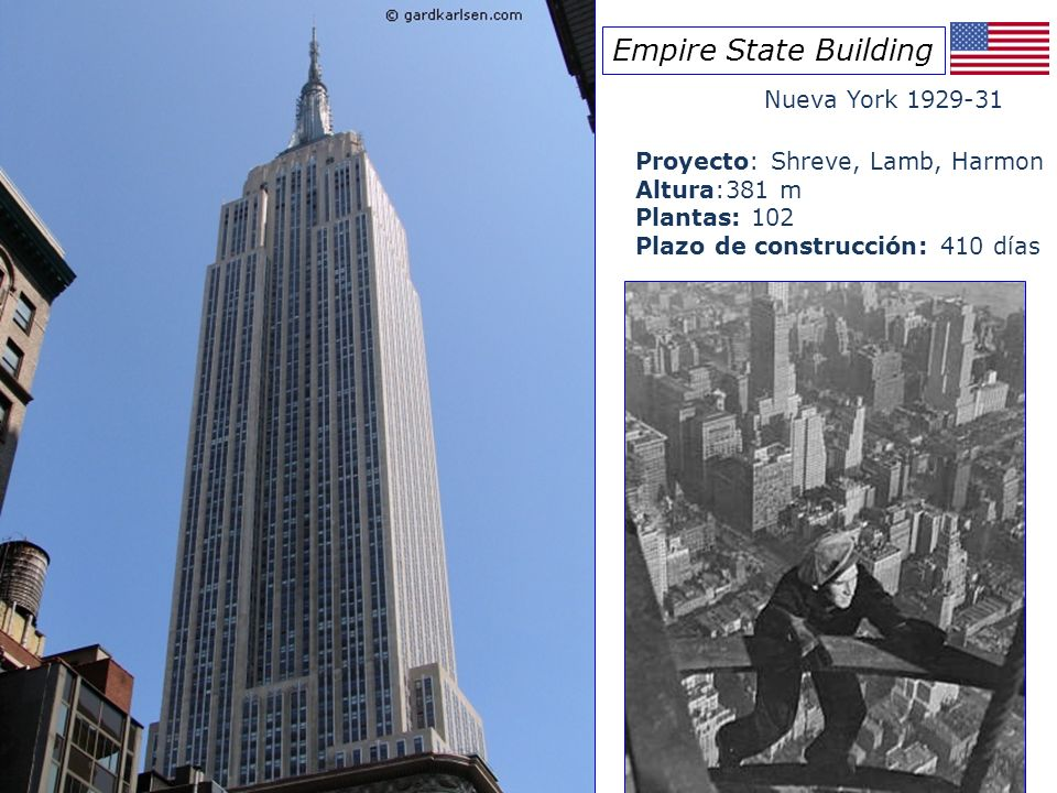 Empire State Building Nueva York 1929-31
