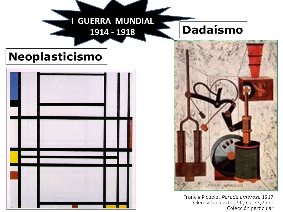 Dadaísmo Neoplasticismo I GUERRA MUNDIAL 1914 - 1918