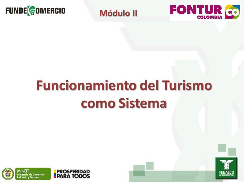 Funcionamiento del Turismo como Sistema