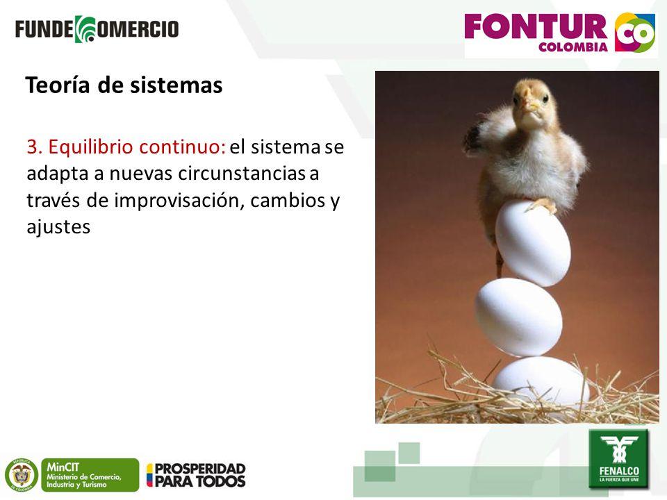 Teoría de sistemas 3.