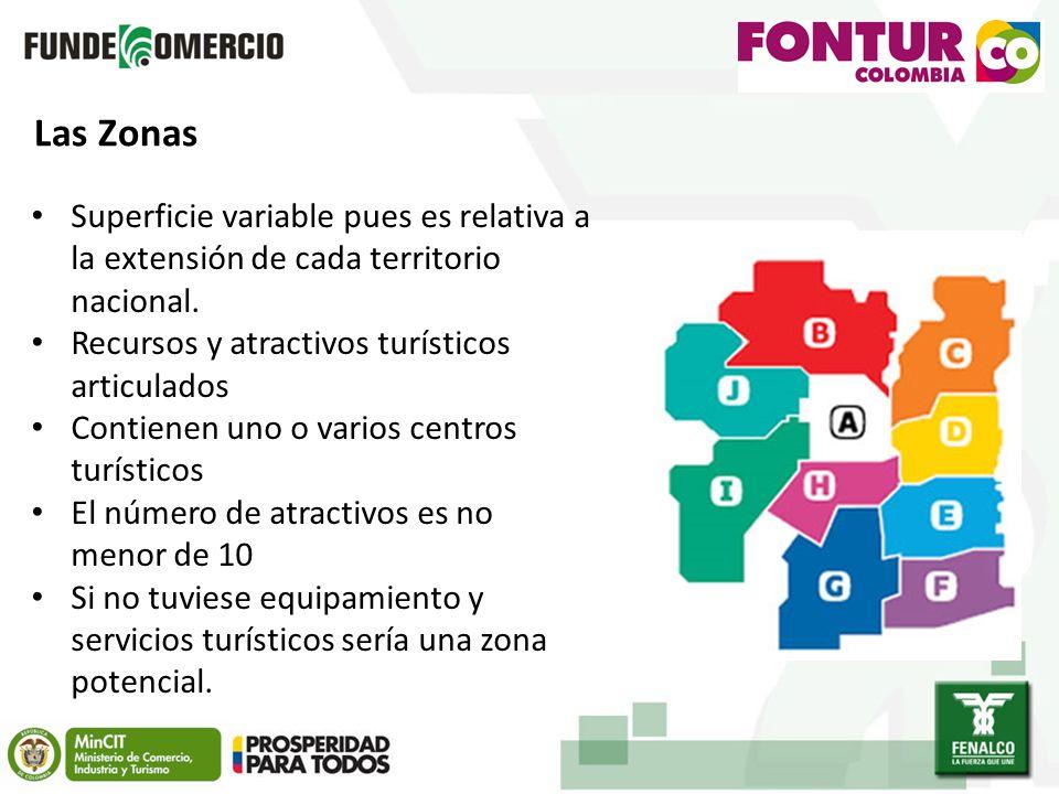 Las Zonas Superficie variable pues es relativa a la extensión de cada territorio nacional. Recursos y atractivos turísticos articulados.