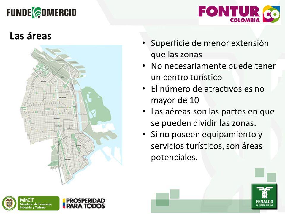Las áreas Superficie de menor extensión que las zonas