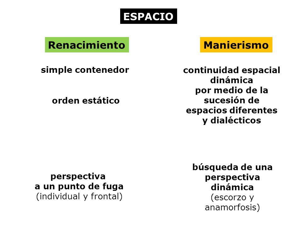 ESPACIO Renacimiento Manierismo simple contenedor