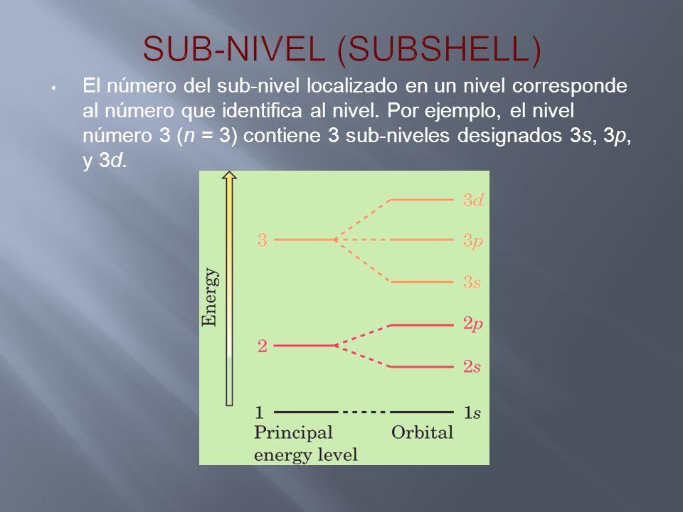 SUB-NIVEL (SUBSHELL)