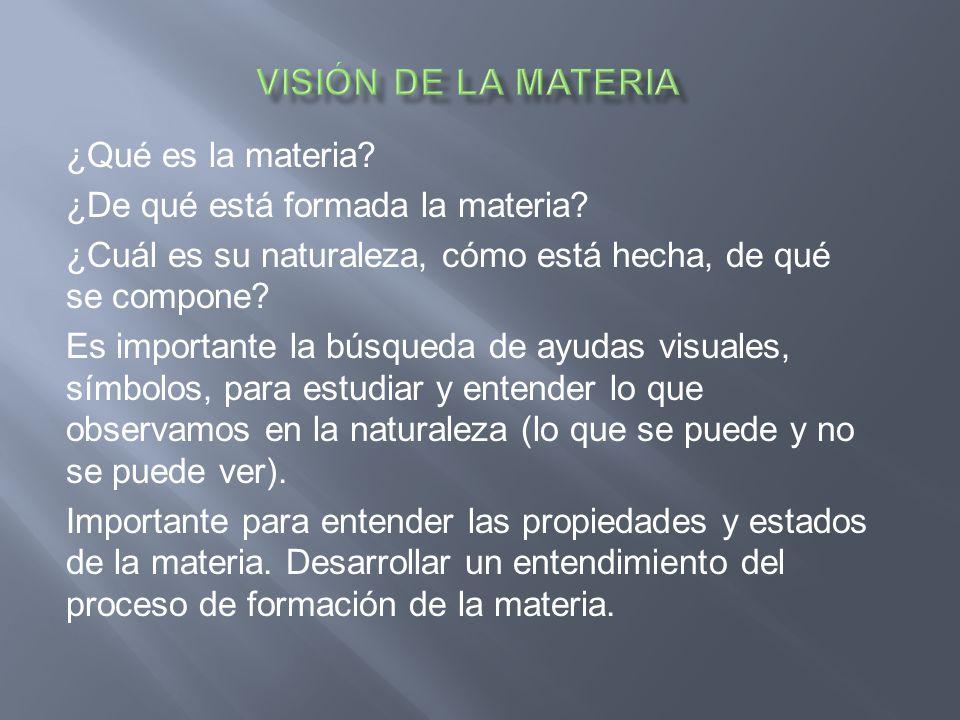 Visión de la Materia ¿Qué es la materia