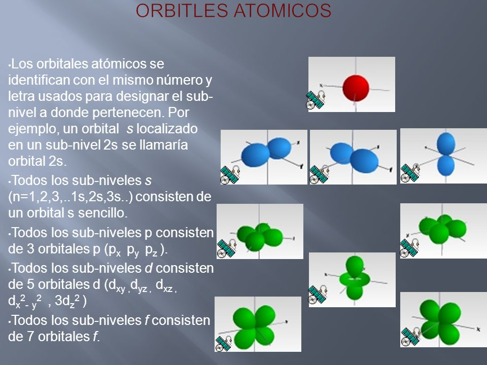 ORBITLES ATOMICOS