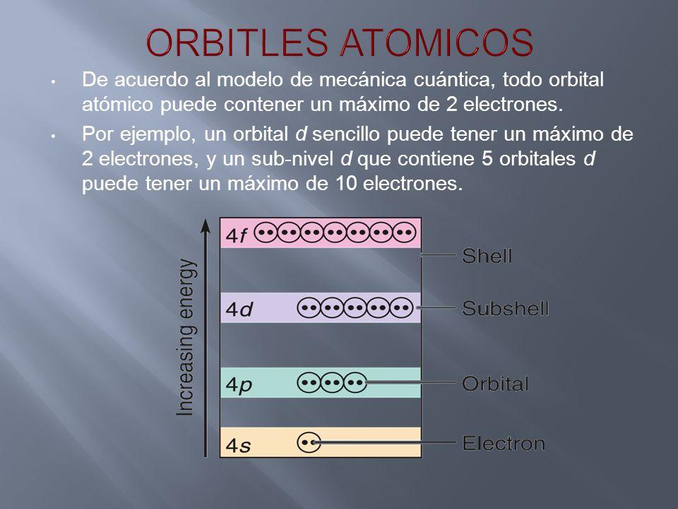 ORBITLES ATOMICOS De acuerdo al modelo de mecánica cuántica, todo orbital atómico puede contener un máximo de 2 electrones.