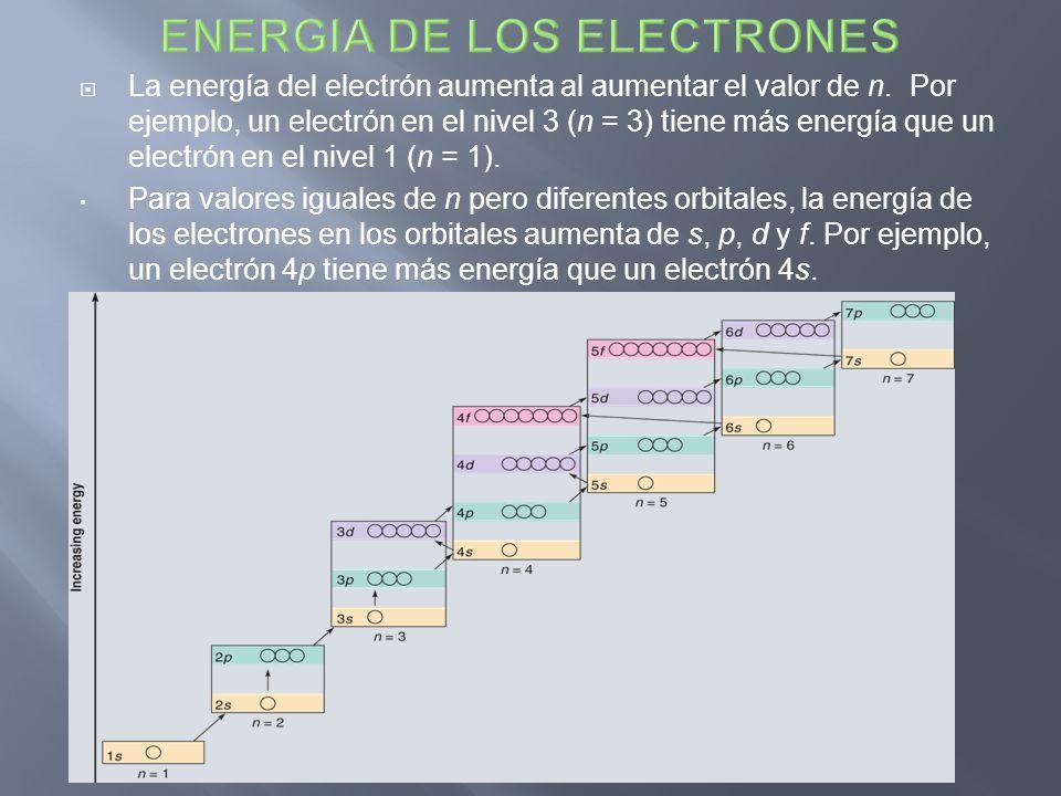 ENERGIA DE LOS ELECTRONES