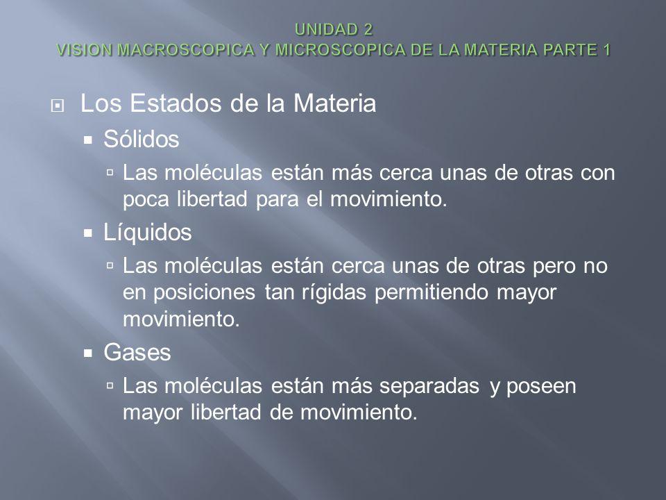 UNIDAD 2 VISION MACROSCOPICA Y MICROSCOPICA DE LA MATERIA PARTE 1