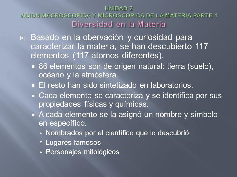 UNIDAD 2 VISION MACROSCOPICA Y MICROSCOPICA DE LA MATERIA PARTE 1 Diversidad en la Materia