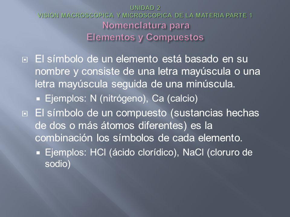 UNIDAD 2 VISION MACROSCOPICA Y MICROSCOPICA DE LA MATERIA PARTE 1 Nomenclatura para Elementos y Compuestos