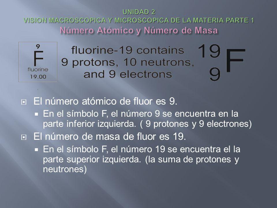 El número atómico de fluor es 9.