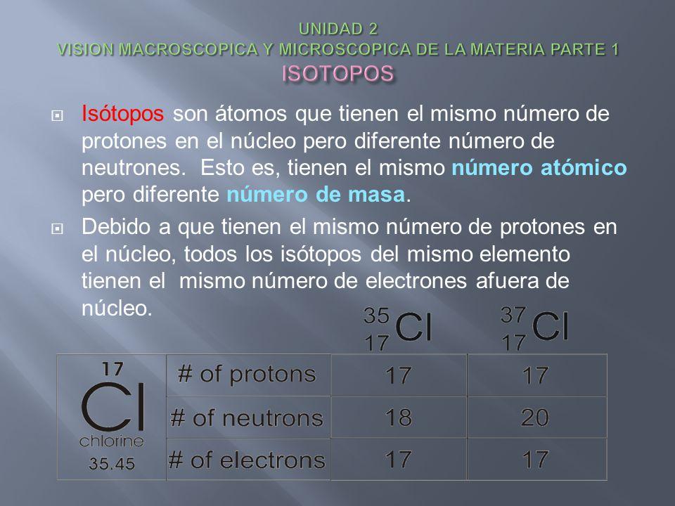 UNIDAD 2 VISION MACROSCOPICA Y MICROSCOPICA DE LA MATERIA PARTE 1 ISOTOPOS