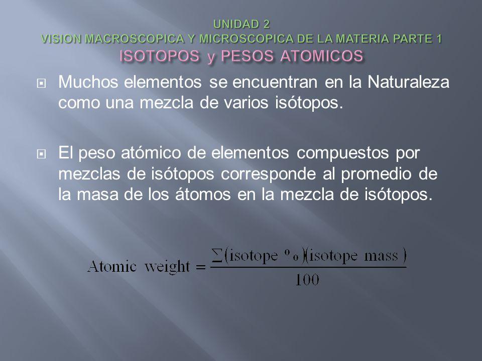 UNIDAD 2 VISION MACROSCOPICA Y MICROSCOPICA DE LA MATERIA PARTE 1 ISOTOPOS y PESOS ATOMICOS