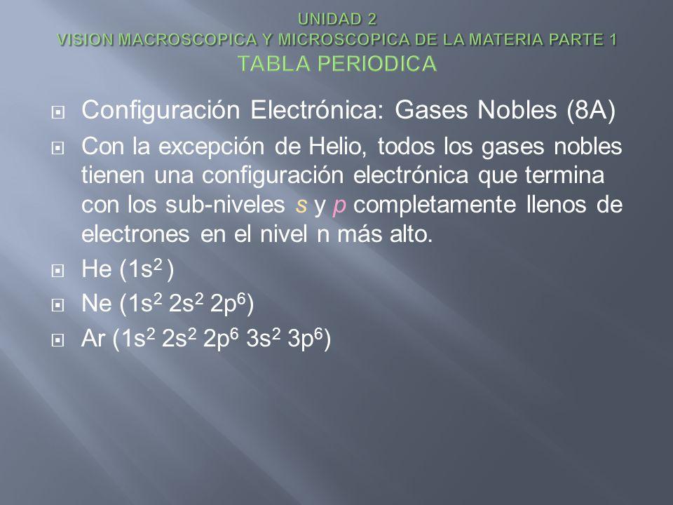 Configuración Electrónica: Gases Nobles (8A)