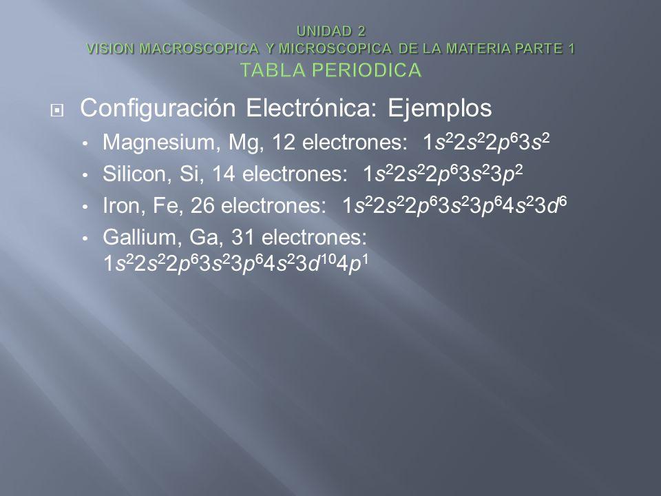 Configuración Electrónica: Ejemplos