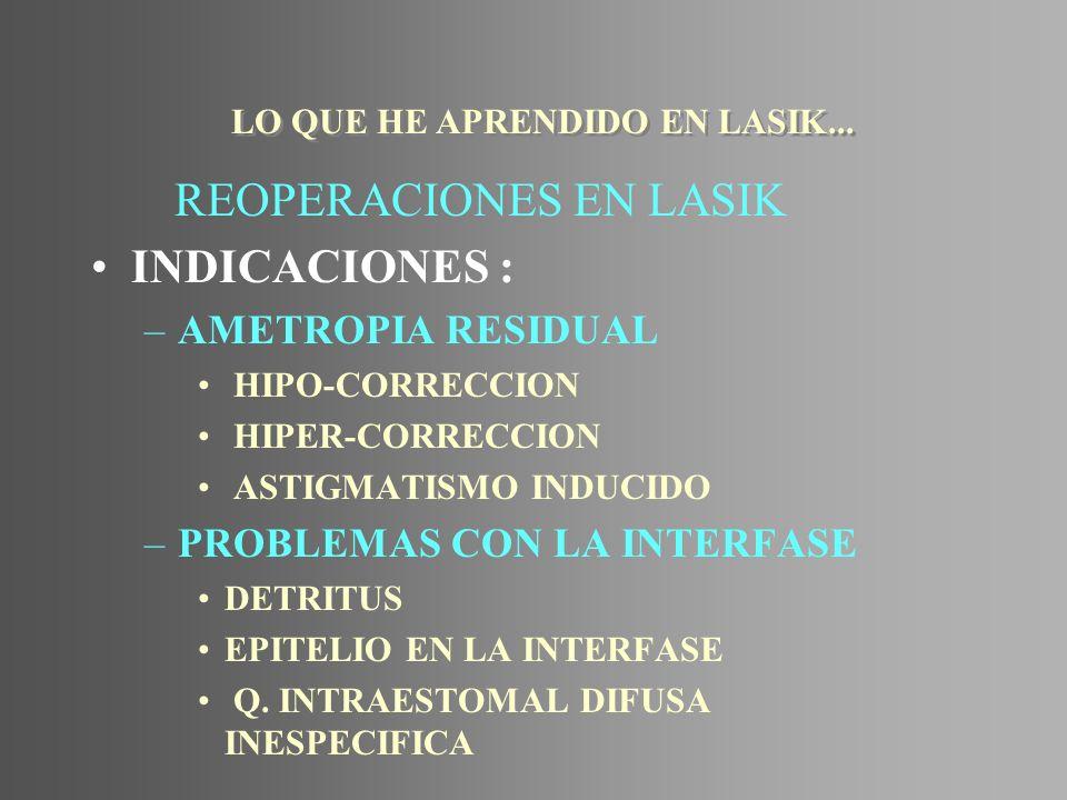 REOPERACIONES EN LASIK