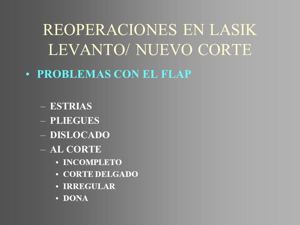 REOPERACIONES EN LASIK LEVANTO/ NUEVO CORTE