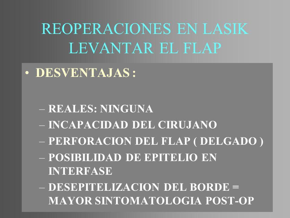 REOPERACIONES EN LASIK LEVANTAR EL FLAP