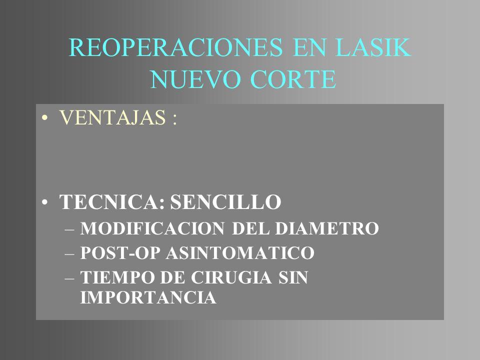 REOPERACIONES EN LASIK NUEVO CORTE