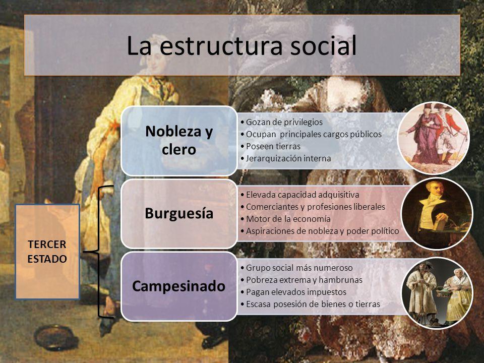 La estructura social TERCER ESTADO Nobleza y clero