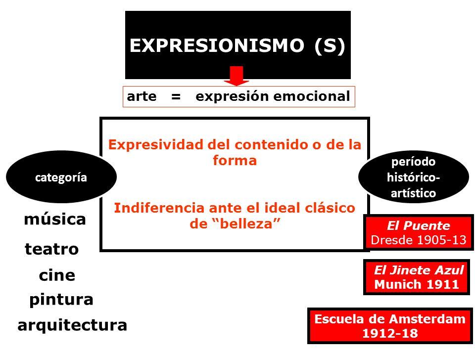 EXPRESIONISMO (S) música teatro cine pintura arquitectura