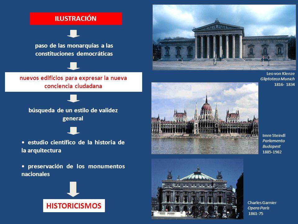 HISTORICISMOS ILUSTRACIÓN