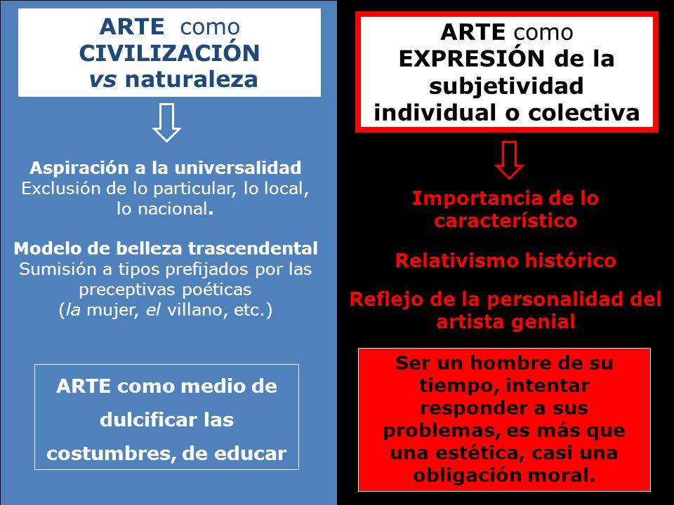 ARTE como CIVILIZACIÓN vs naturaleza