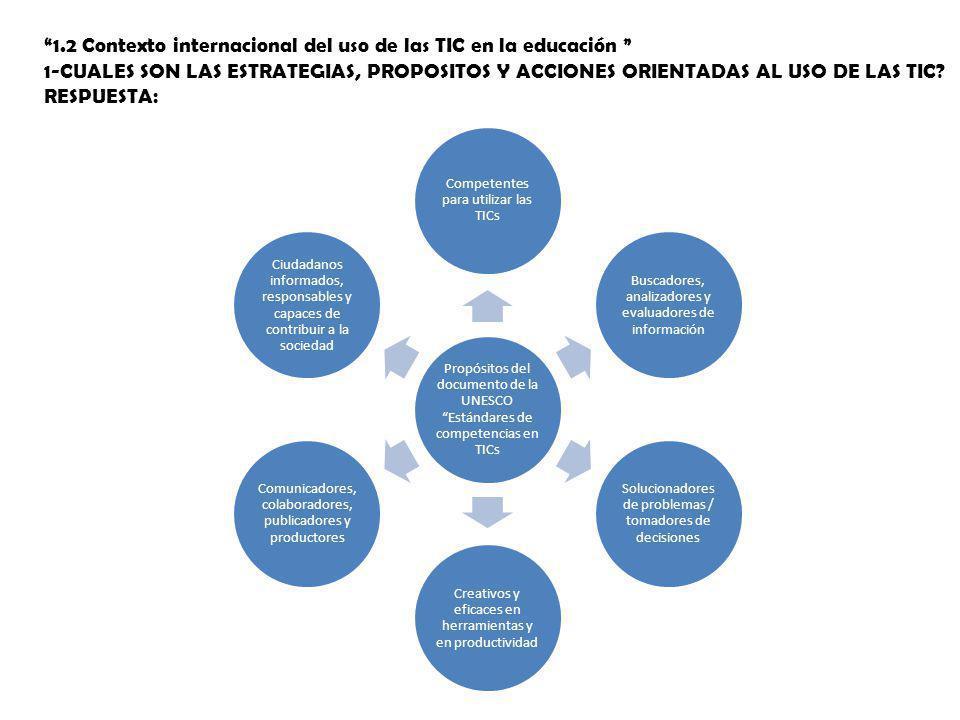 1.2 Contexto internacional del uso de las TIC en la educación