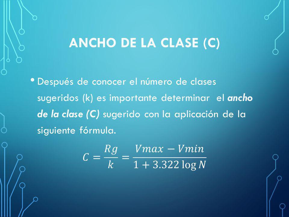 Ancho de la clase (c)