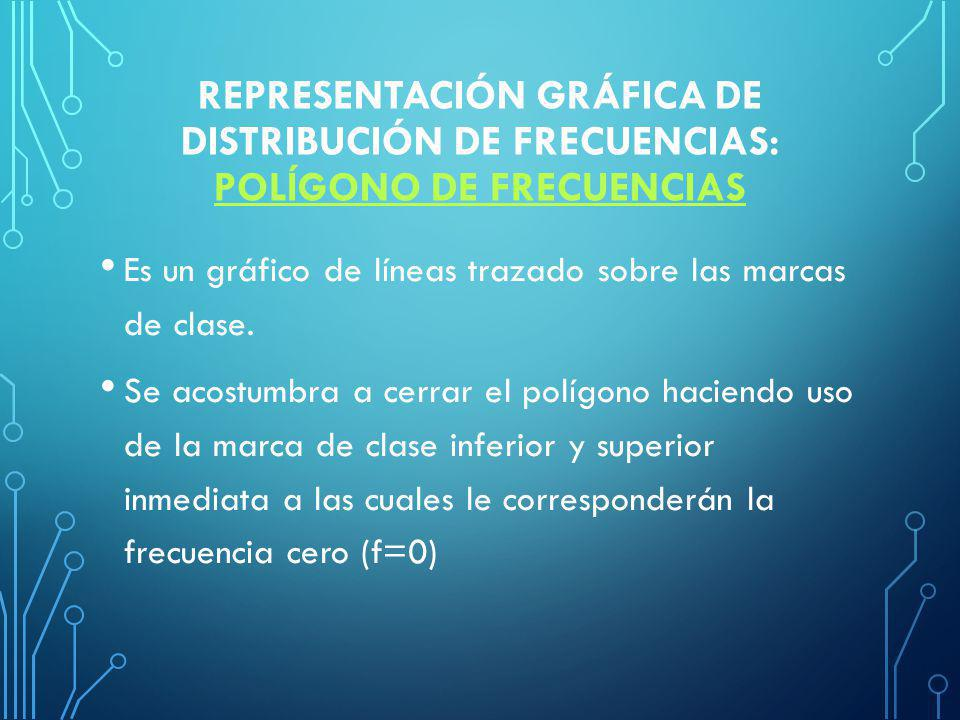Representación gráfica de distribución de frecuencias: Polígono de frecuencias