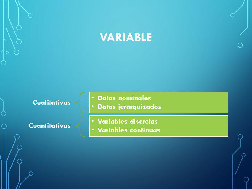 Variable Cualitativas Datos nominales Datos jerarquizados