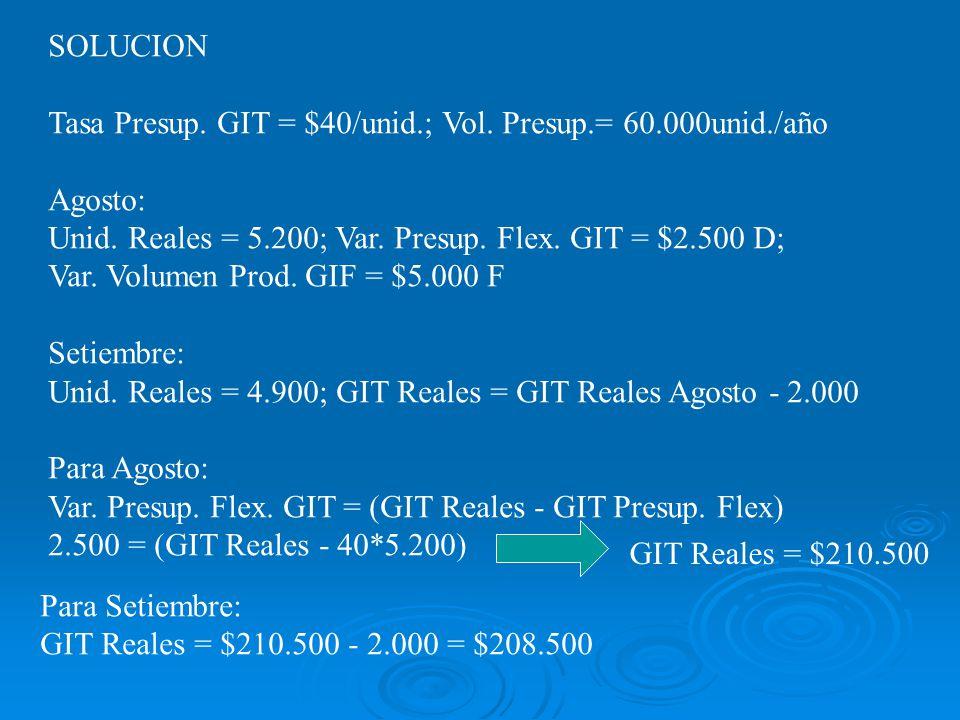 SOLUCION Tasa Presup. GIT = $40/unid.; Vol. Presup.= 60.000unid./año. Agosto: Unid. Reales = 5.200; Var. Presup. Flex. GIT = $2.500 D;