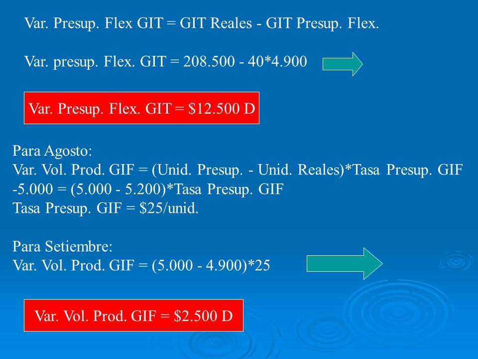 Var. Presup. Flex GIT = GIT Reales - GIT Presup. Flex.