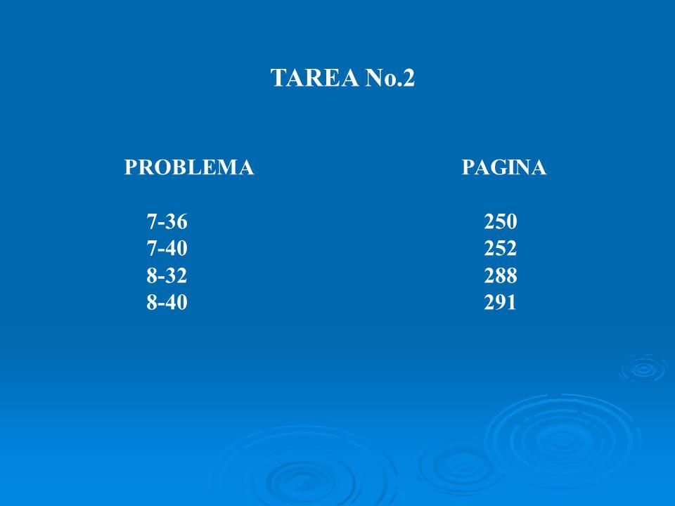 TAREA No.2 PROBLEMA PAGINA. 7-36 250.