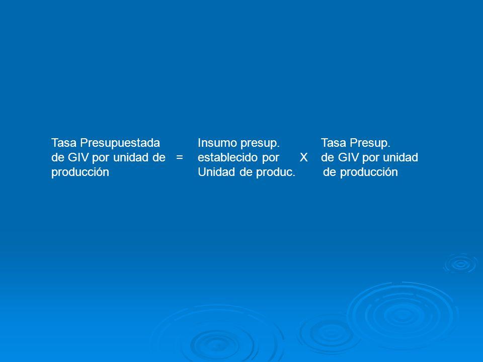 Tasa Presupuestada de GIV por unidad de = producción. Insumo presup. Tasa Presup. establecido por X de GIV por unidad.