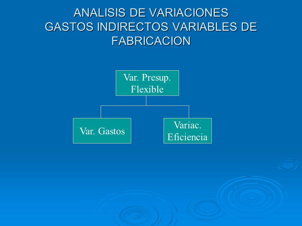 ANALISIS DE VARIACIONES GASTOS INDIRECTOS VARIABLES DE FABRICACION