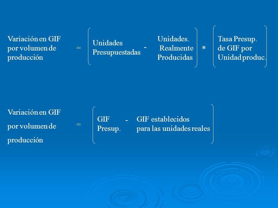 - * - Variación en GIF por volumen de producción Unidades. Realmente