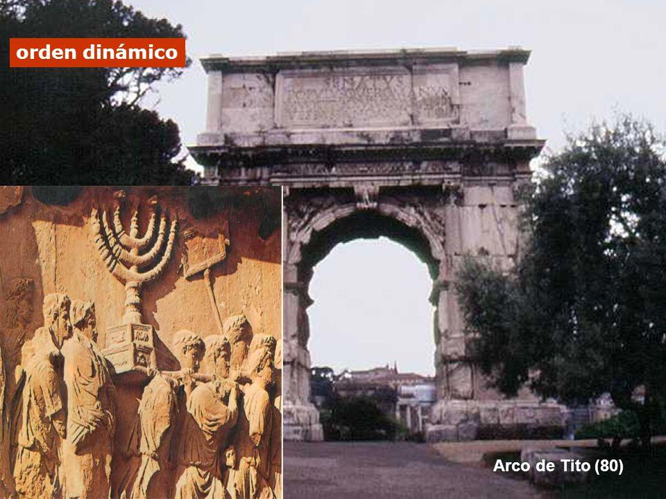orden dinámico Arco de Tito (80) Arco de Tito (80)