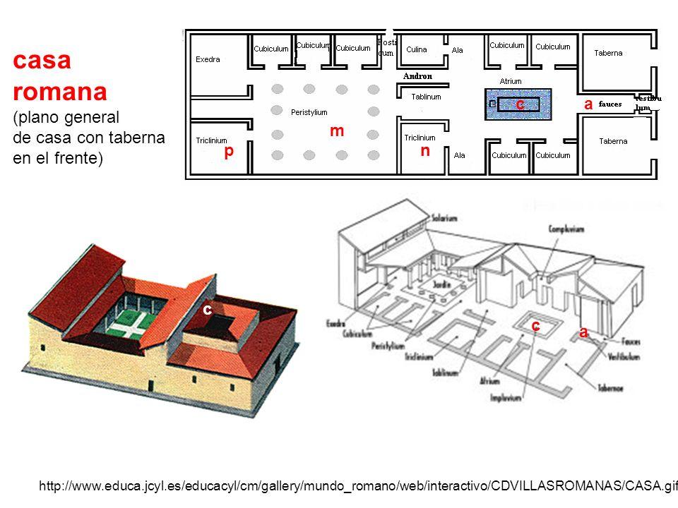casa romana (plano general de casa con taberna en el frente) c a m p n