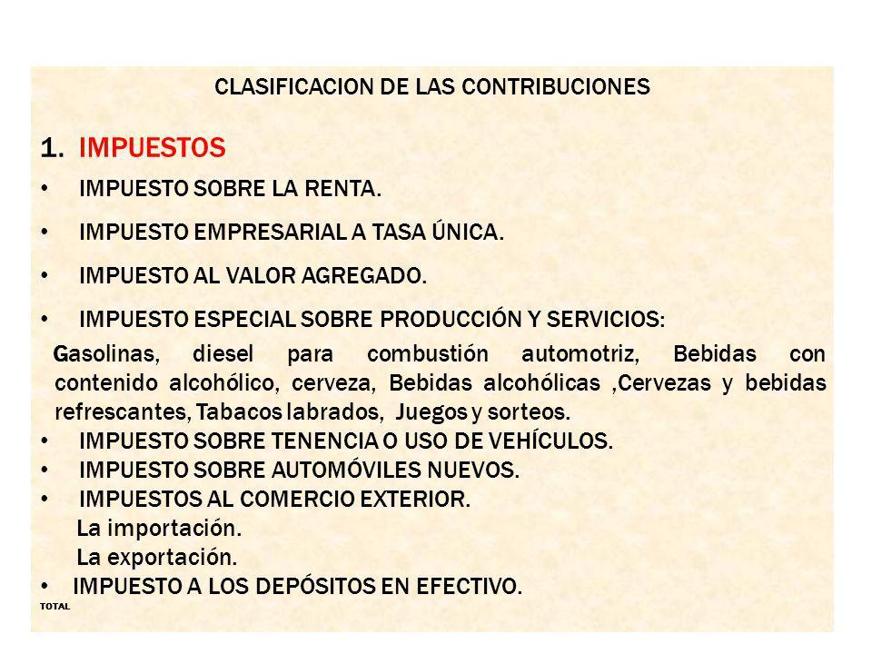 CLASIFICACION DE LAS CONTRIBUCIONES