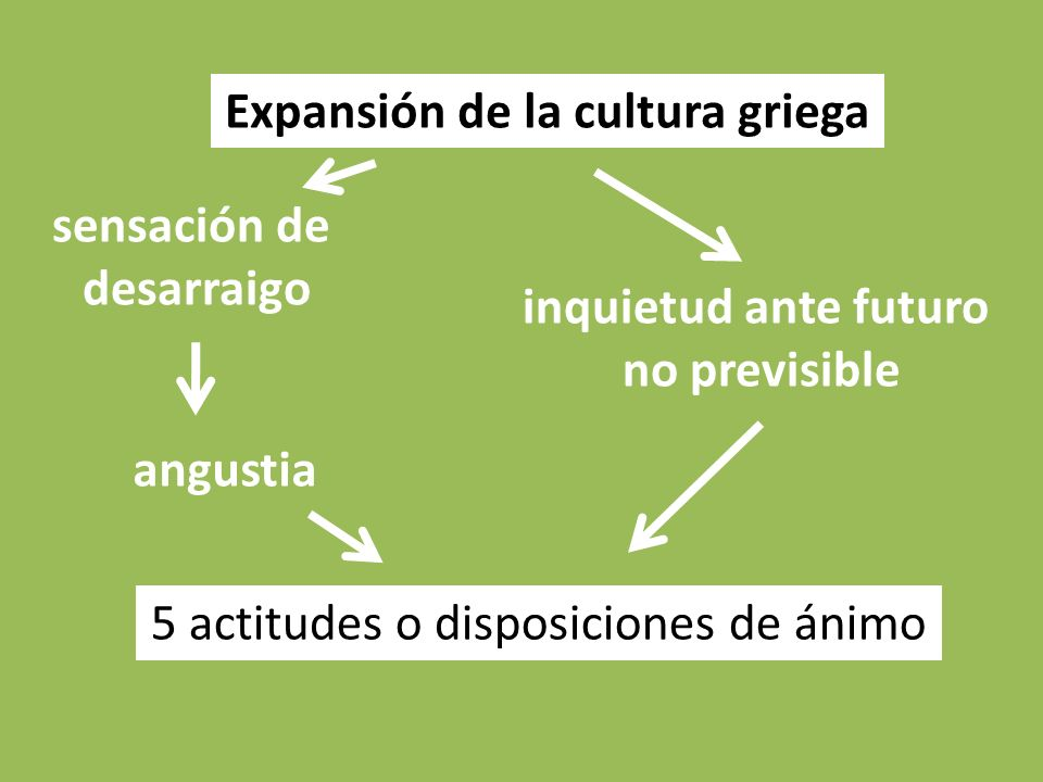 Expansión de la cultura griega